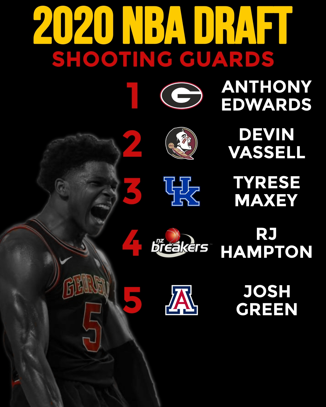 Top 5 Shooting Guards