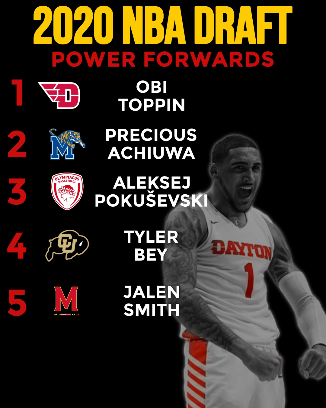 Top 5 Power Forwards